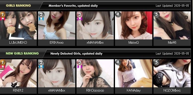 DxLive Models Ranking